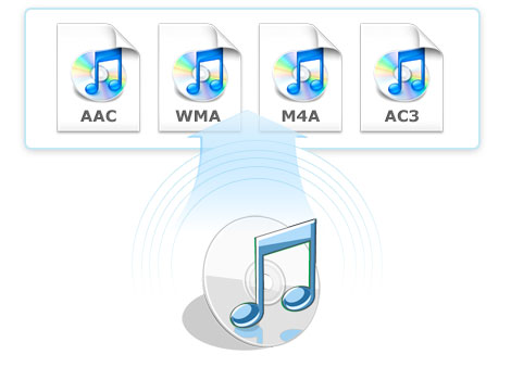 merge music libraries